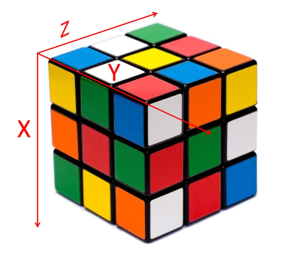Rubik's cube as an example of three dimensional array