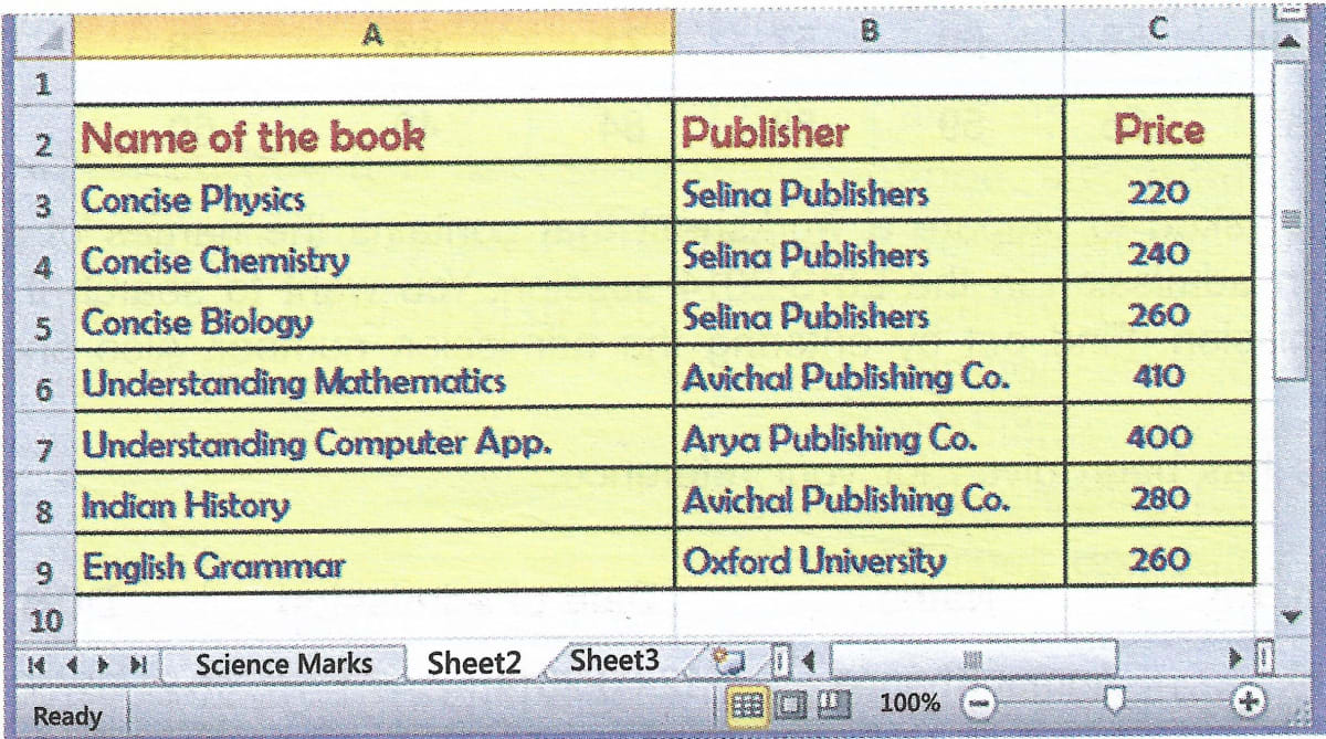Class 8 ICSE Computer Studies MS Excel tasks spreadsheet.