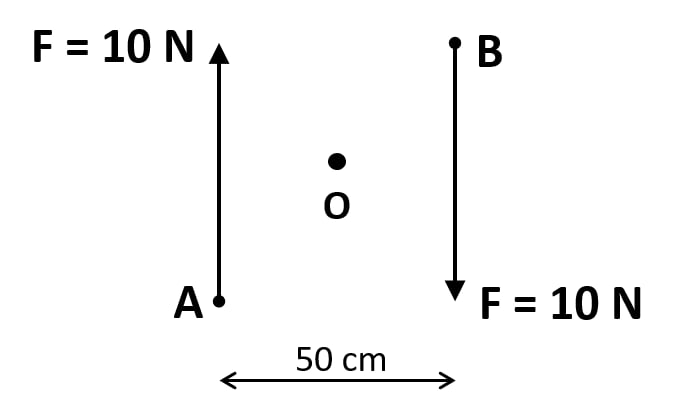 Figure shows two forces each of magnitude 10N acting at the points A and B at a separation of 50 cm, in opposite directions. Force, Concise Physics Class 10 Solutions.