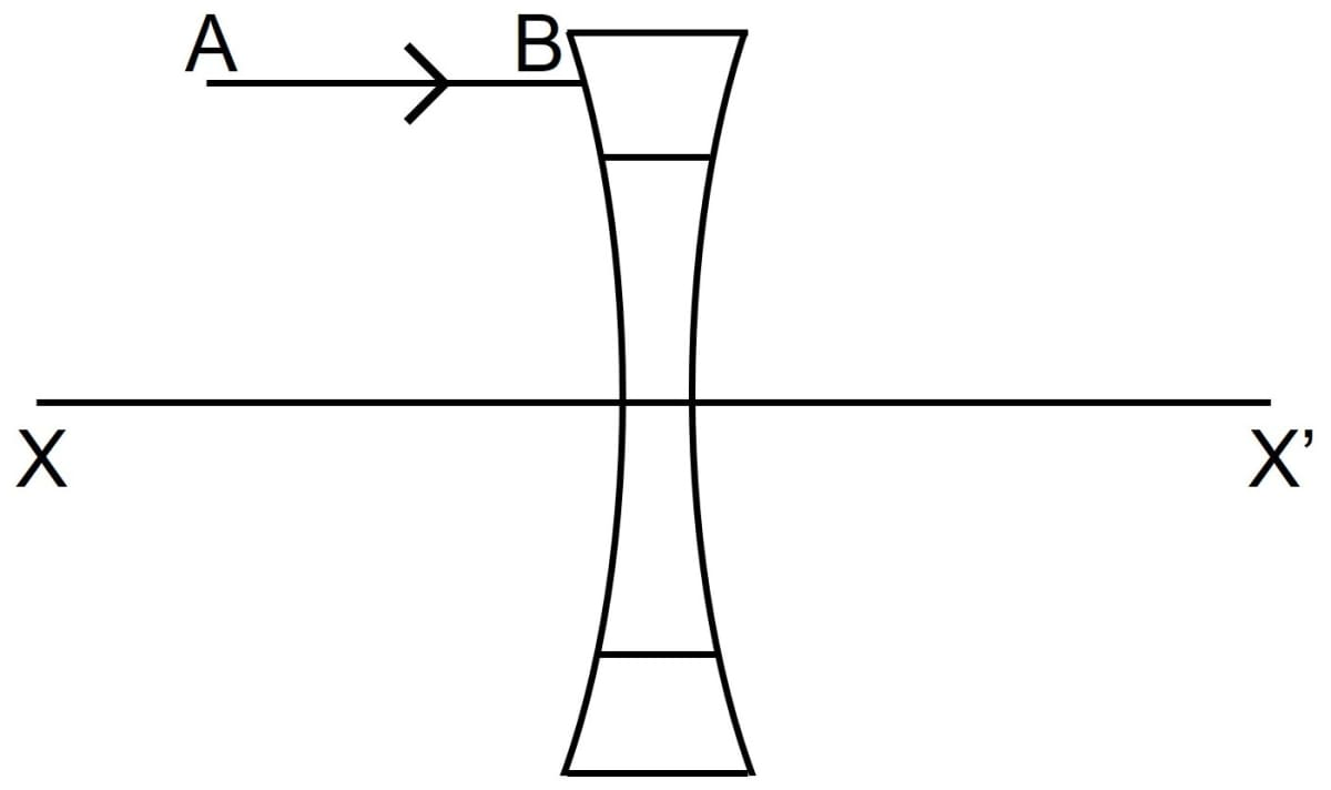 The diagram shows a lens as a combination of a glass slab and two prisms. Name the lens formed by the combination. What is the line XX' called? Complete the path of the incident ray AB after passing through the lens. The final emergent ray either meets XX' at a point or appears to come from a point on XX'. Label it as F. What is this point called? Refraction through a lens, Concise Physics Class 10 Solutions.