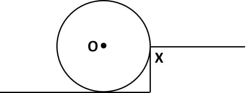 The diagram shows a heavy roller, with its axle at O, which is to be raised on a pavement XY. Force, Concise Physics Class 10 Solutions.