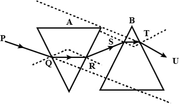 The diagram below shows two identical prisms A and B placed with their faces parallel to each other. A ray of light of single colour PQ is incident at the face of the prism A. Complete the diagram to show the path of the ray till it emerges out of the prism B. Refraction of light at plane surfaces, Concise Physics Class 10 Solutions.