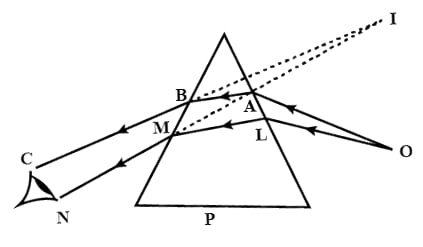 An object is viewed through a glass prism with its vertex pointing upwards. Draw a ray diagram to show the formation of its image as seen by the observer. Refraction of light at plane surfaces, Concise Physics Class 10 Solutions.