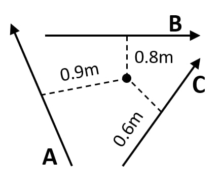 A, B and C are the three forces each of magnitude 4N acting in the plane of paper as shown in figure. Force, Concise Physics Class 10 Solutions.