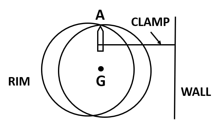The position of centre of gravity of the uniform flat circular rim is marked by the letter G in the diagram. Force, Concise Physics Class 10 Solutions.