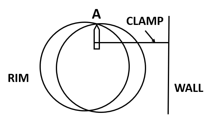 A uniform flat circular rim is balanced on a sharp vertical nail by supporting it at a point A, as shown in figure. Mark the position of centre of gravity of the rim in the diagram by the letter G. Force, Concise Physics Class 10 Solutions.