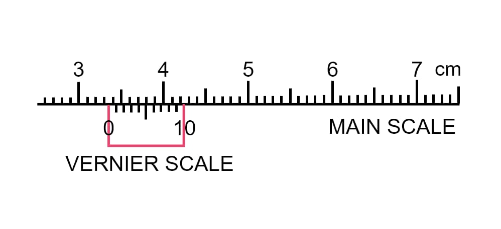 Name the two scales of a vernier callipers and explain, how it is used to measure a length correct up to 0.01cm. Measurements and Experimentation, Concise Physics Solutions ICSE Class 9.