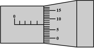 A screw gauge has a least count 0.001 cm and zero error + 0.007 cm. Draw a neat diagram to represent it. Measurements and Experimentation, Concise Physics Solutions ICSE Class 9.