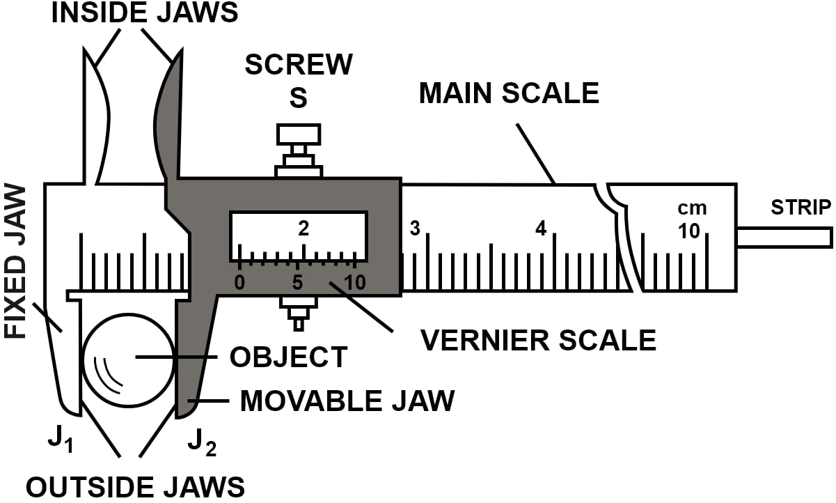 Draw a neat labelled diagram of a vernier callipers. Name its main parts and state their functions. Measurements and Experimentation, Concise Physics Solutions ICSE Class 9.