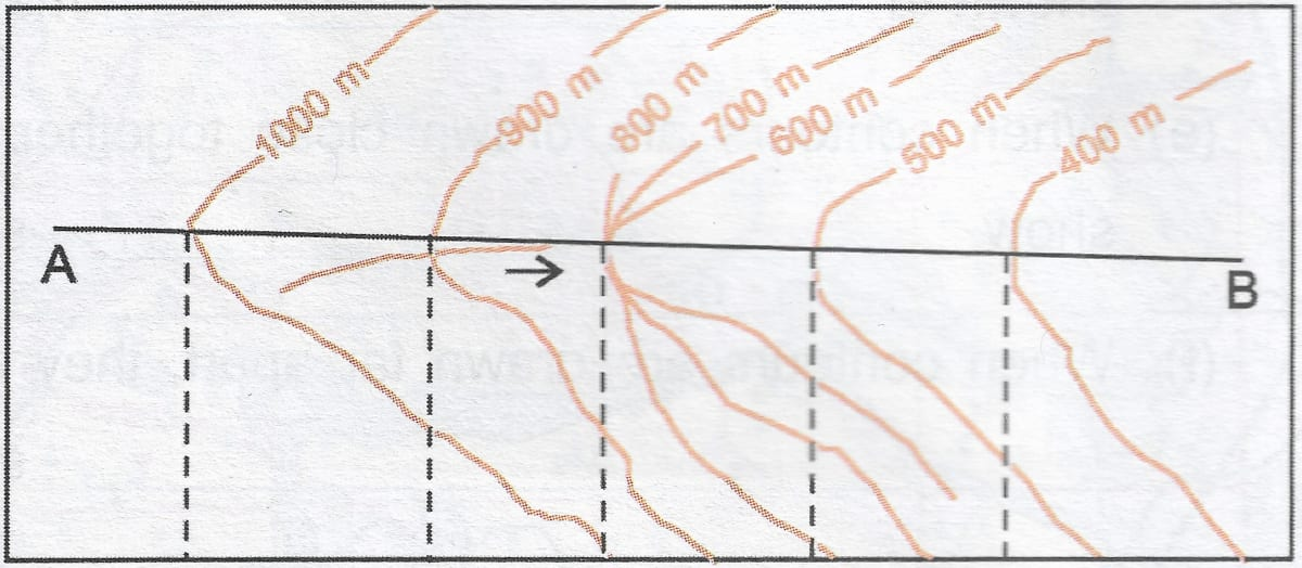 Identify and name the relief feature represented in the given diagram. Representation of Geographical Features, A Textbook of Geography Solutions ICSE Class 8