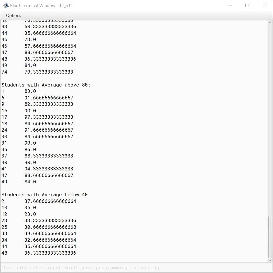 BlueJ output of KboatExamResult.java