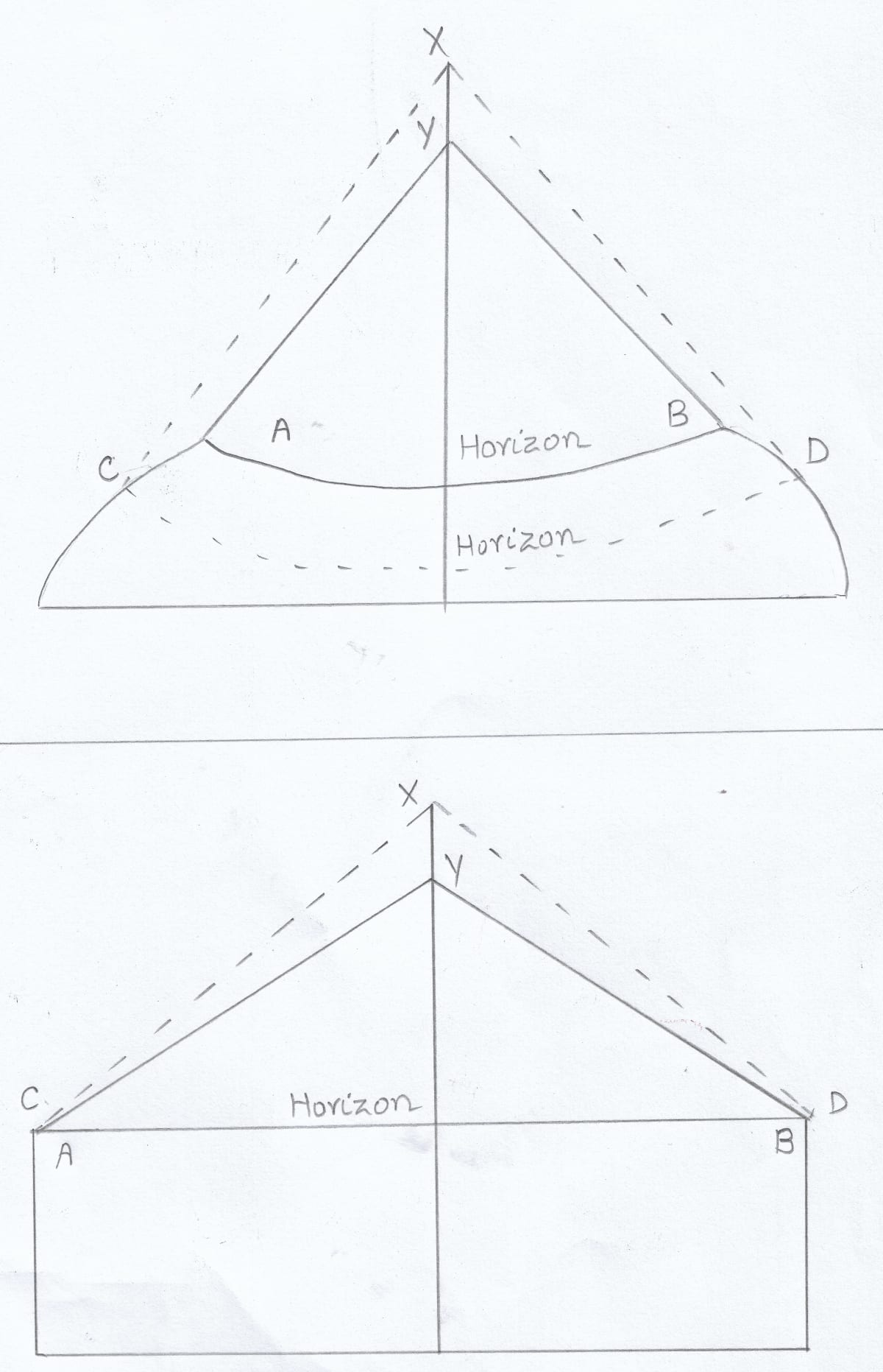 Draw a well labelled diagram to show that the horizon of the earth is circular in shape. Total Geography ICSE Class 9