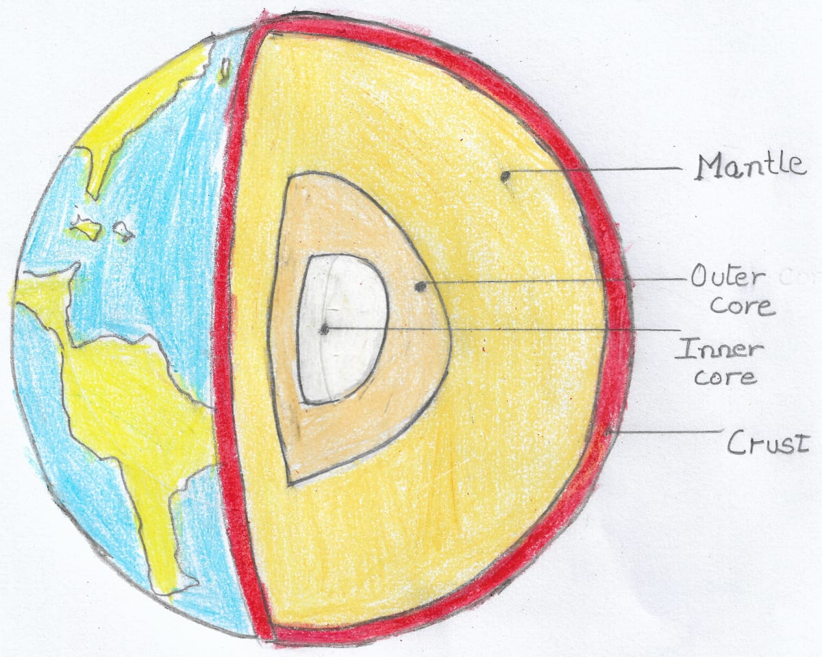 Draw a well labelled diagram to show the interior of the earth. Earth's structure, Total Geography ICSE Class 9.